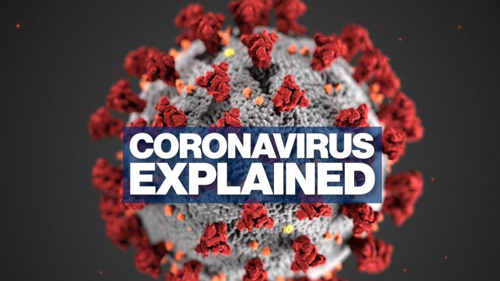 Photo of Coronavirus6