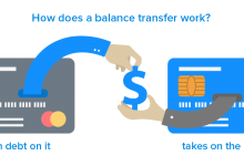 Photo of Best Balance Transfer and 0% Intro APR Credit Cards with No Balance Transfer Fee